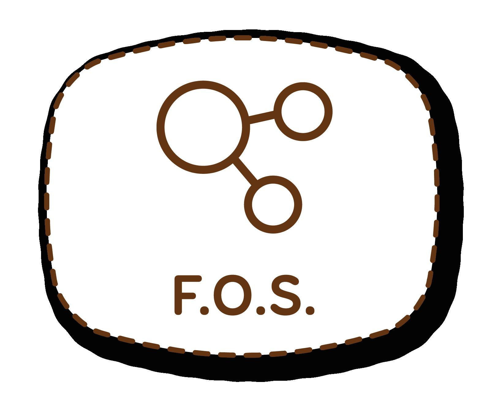 FOS.: fruto-oligossacarídeos que favorecem o equilíbrio da flora intestinal